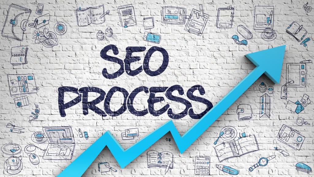 seo process concept
